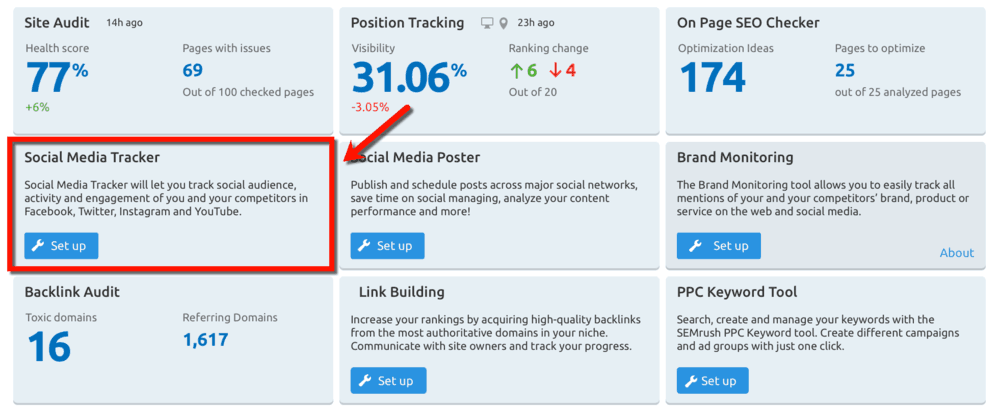 SEMrush Social Media Tracker tool