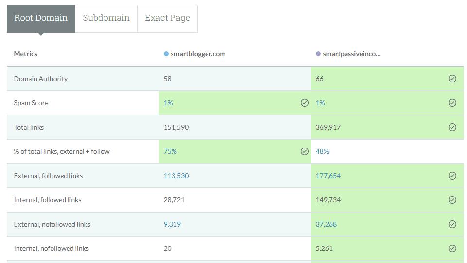 moz link compare result