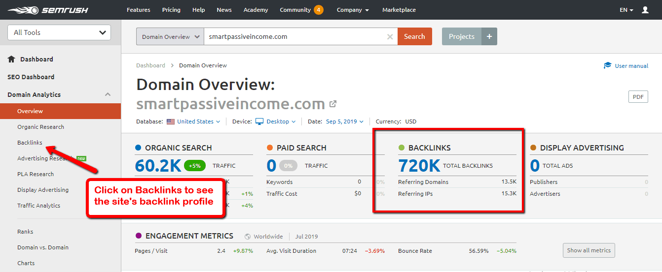semrush backlinks overview