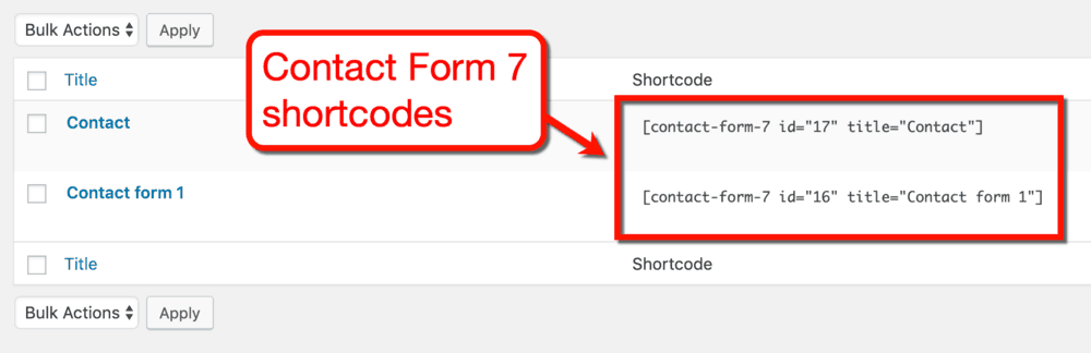 Contact Form 7 Shortcodes