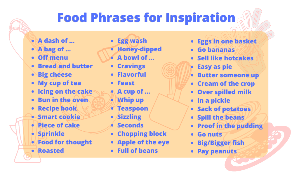 Food Phrases for Inspiration