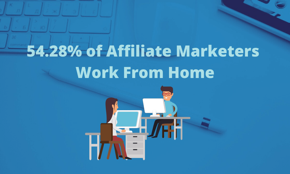 Affiliate Marketing Practices