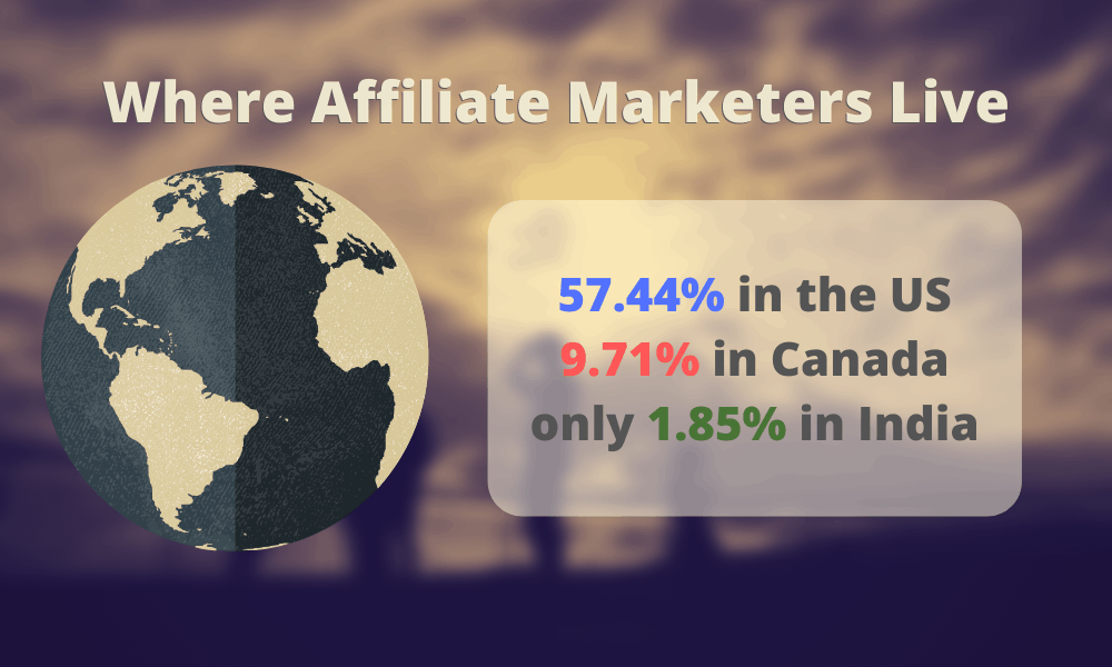 Affiliate Marketing Demographics