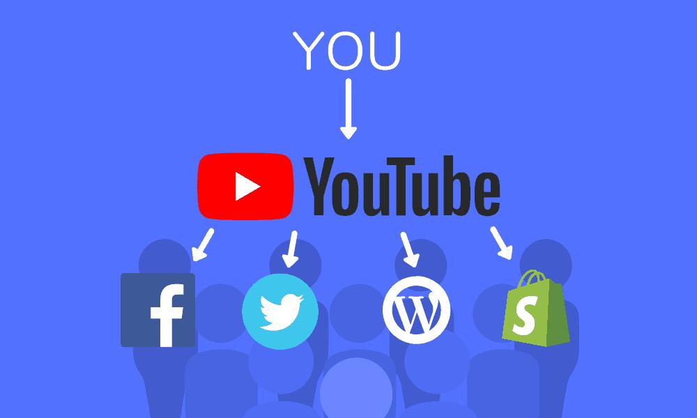 How YouTube Marketing Works