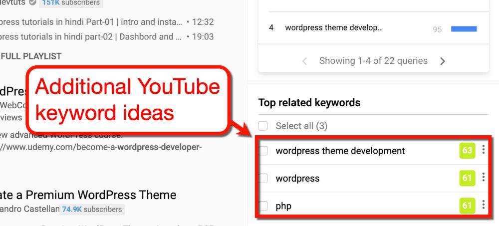 vidIQ Related Keywords