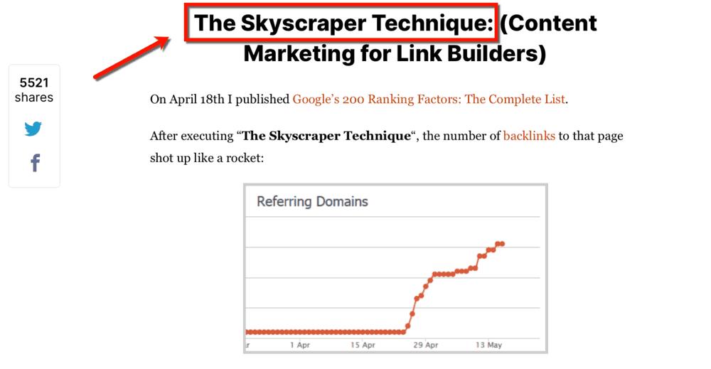 Backlinko Skyscraper Technique Case Study