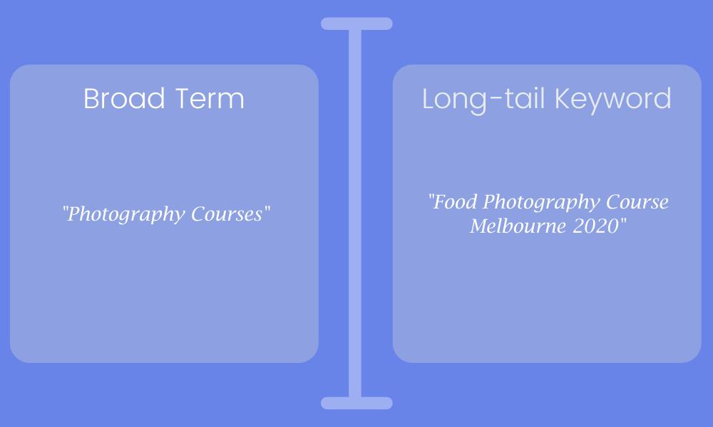 Broad Keywords vs Long-Tail Keywords