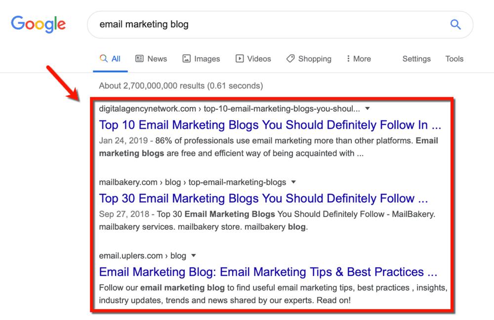 Google Email Marketing Blogs SERP