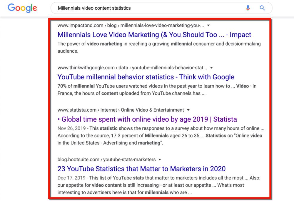 Google SERP Millennials Video Content Statistics