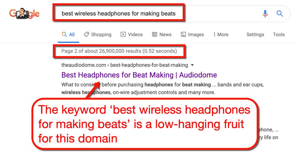 Google SERP Low-Hanging Fruit Example