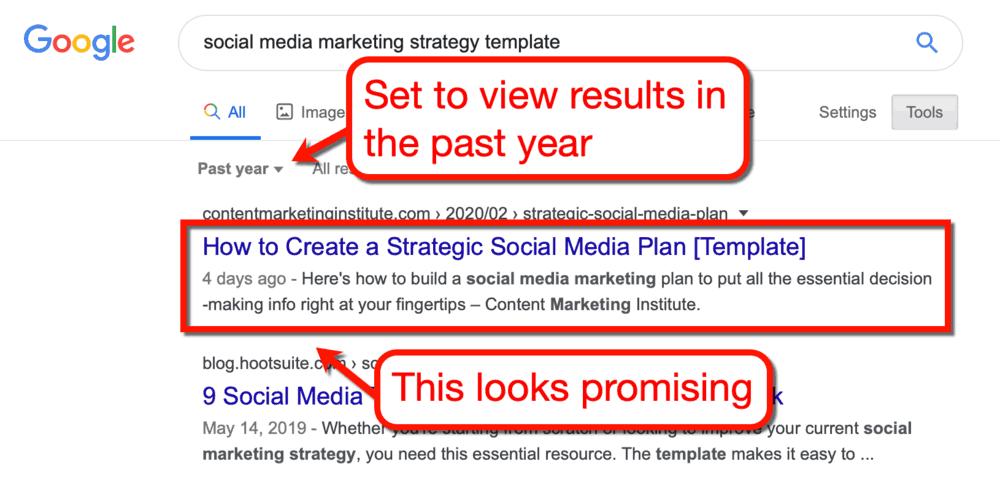 Google Trends Content Marketing Institute
