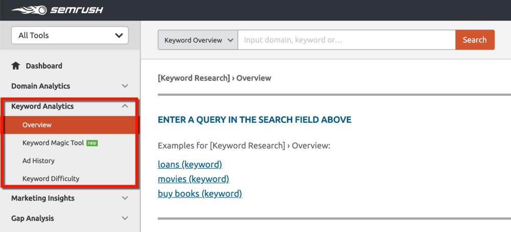 SEMrush Keyword Analytics Tools