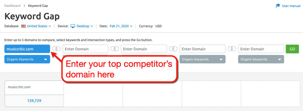 Keyword Gap Competitor's Domain