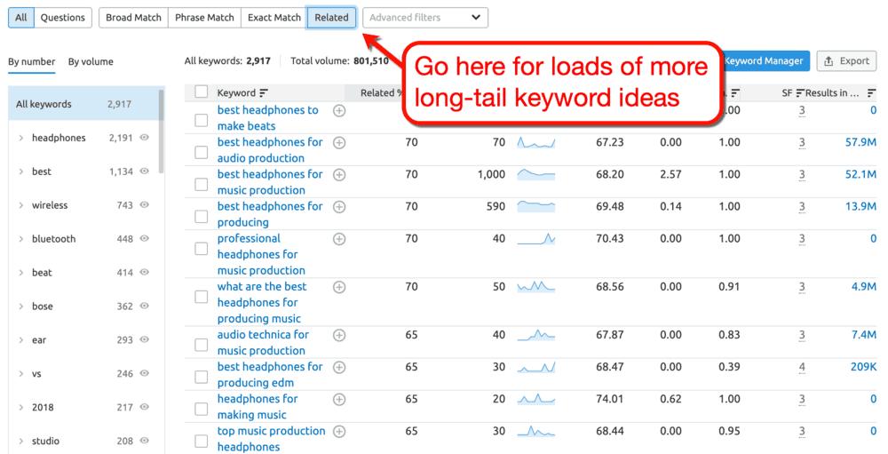 Keyword Magic Tool Related Keywords Tab