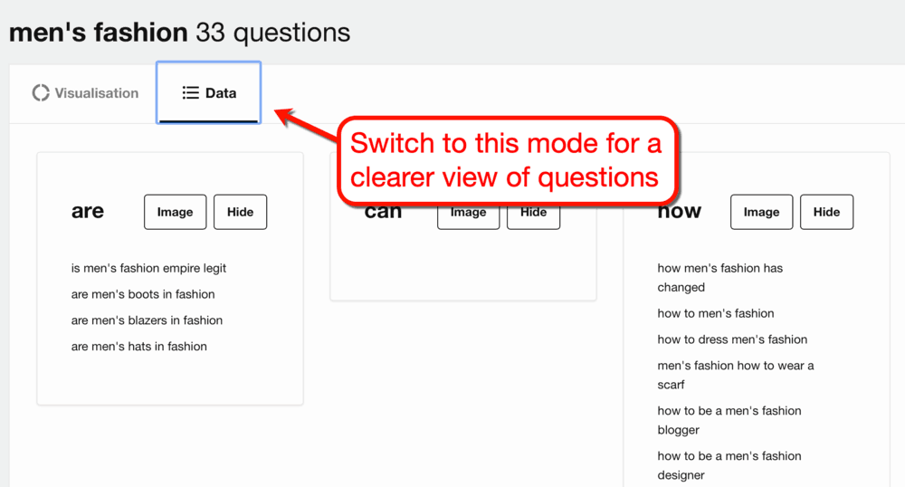 AnswerThePublic Data Mode