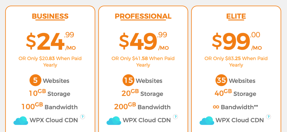WPX Hosting Pricing Packages