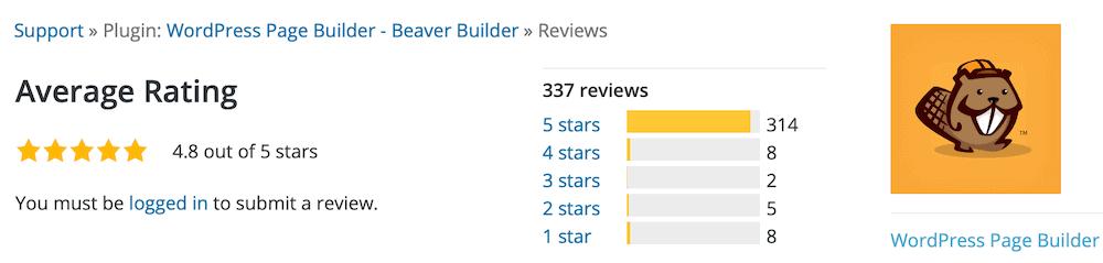 Beaver Builder WordPress ratings