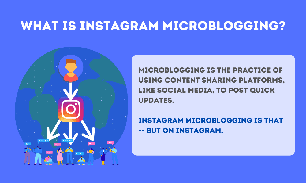What is Instagram Microblogging