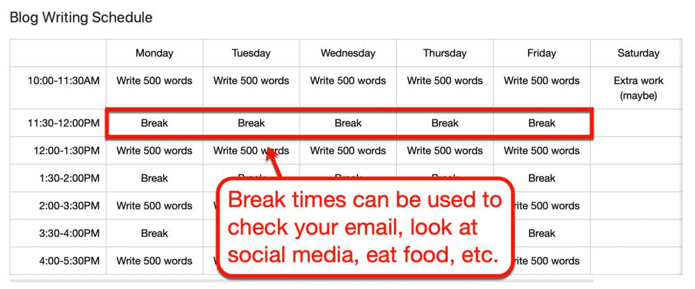 Breaks in your blogging schedule