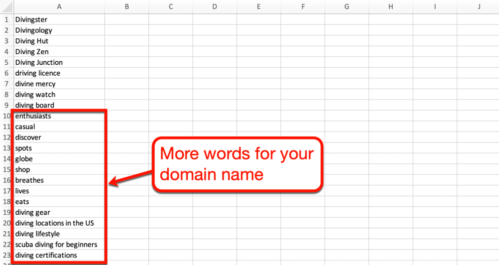 Microsoft Excel keywords from mission statement