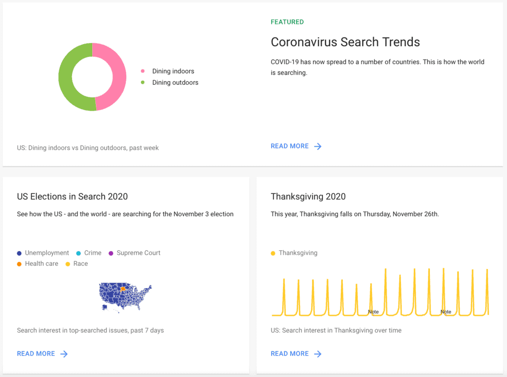 Latest Stories and Insights from the US