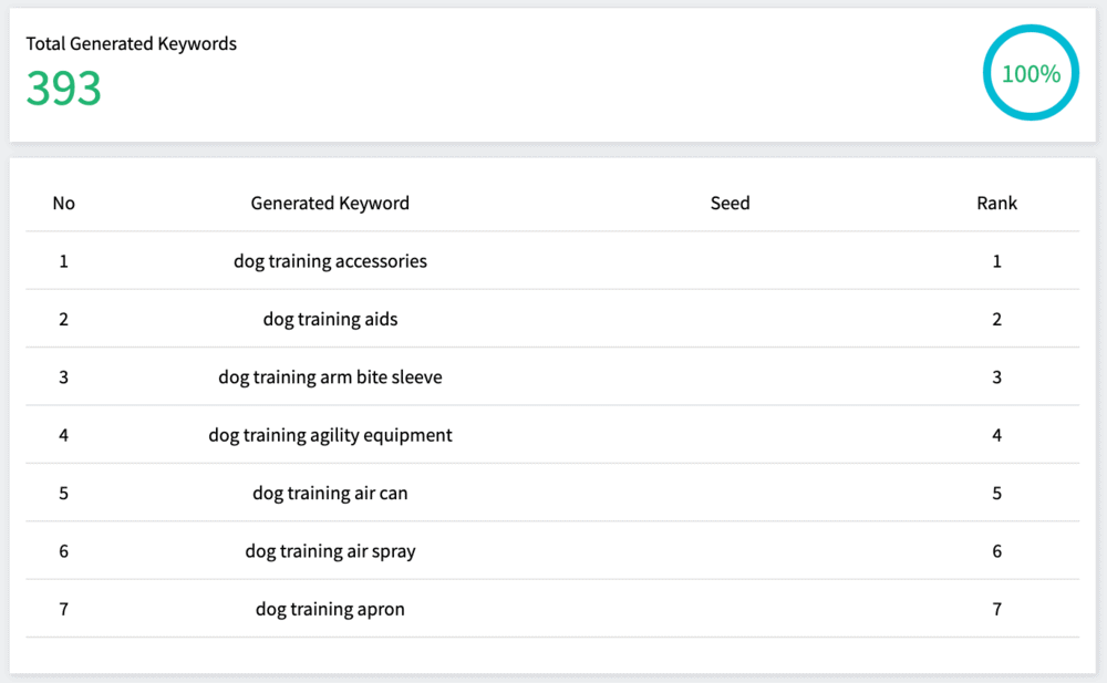 SellerApp Keyword Chrome Extension