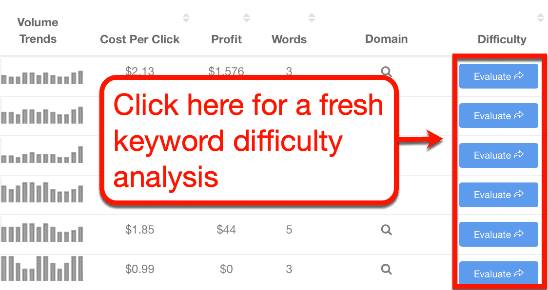 Keyword Revealer Evaluate Button