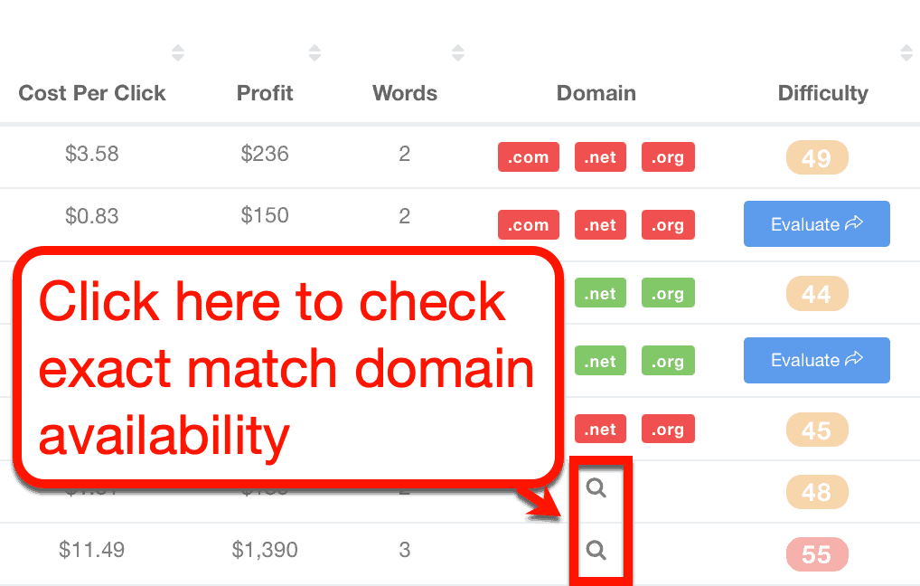 Keyword Revealer Exact Match Domain Checker