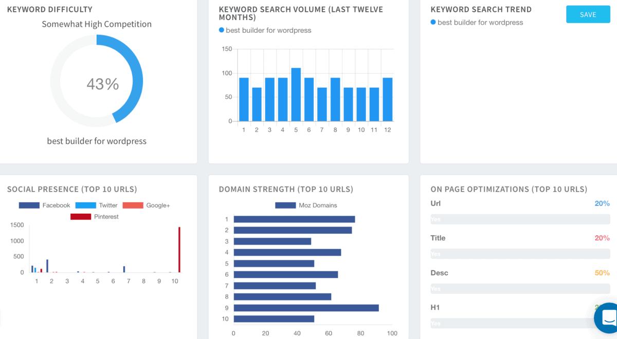 Keyword Revealer Updated Metrics Page