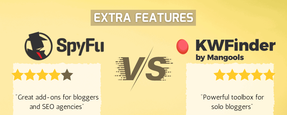 Extra Features SpyFu vs KWFinder