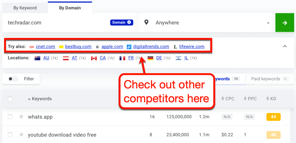 KWFinder Other Competitors