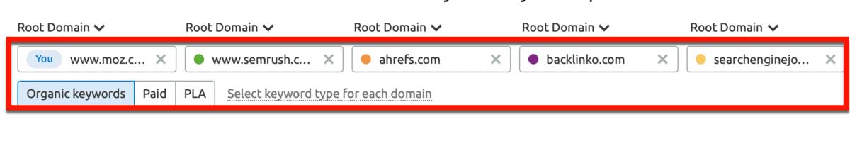 SEmrush Keyword Gap Tool Domains