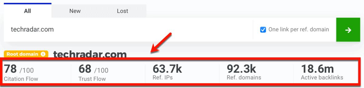LinkMiner Competitor Metrics