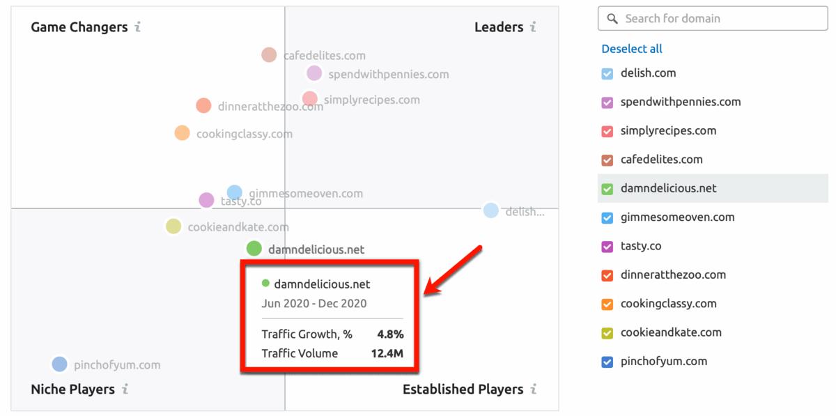Market Explorer Competitor Data