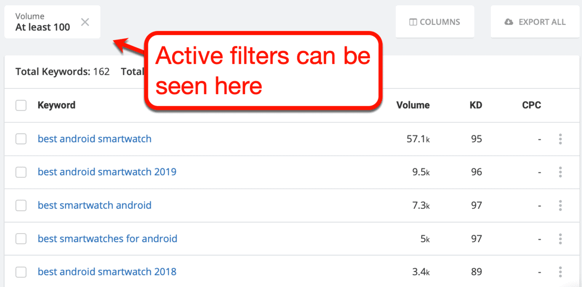 SpyFu Filtered Keywords