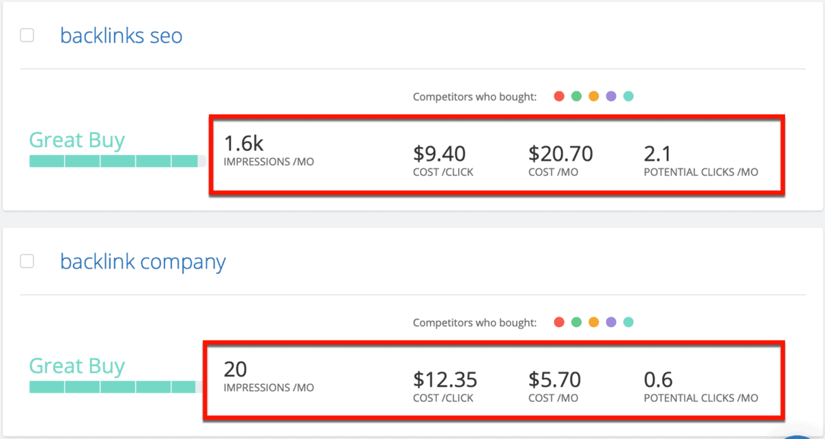 SpyFu Google Ads Advisor Recommendations