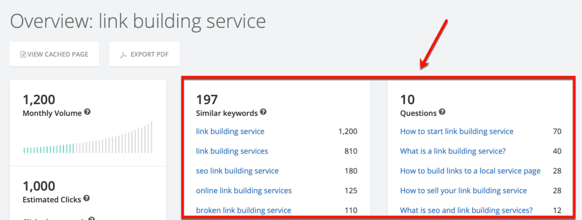 SpyFu Keyword Overview Related Keywords