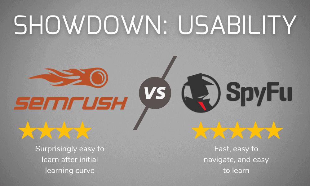 Usability Showdown