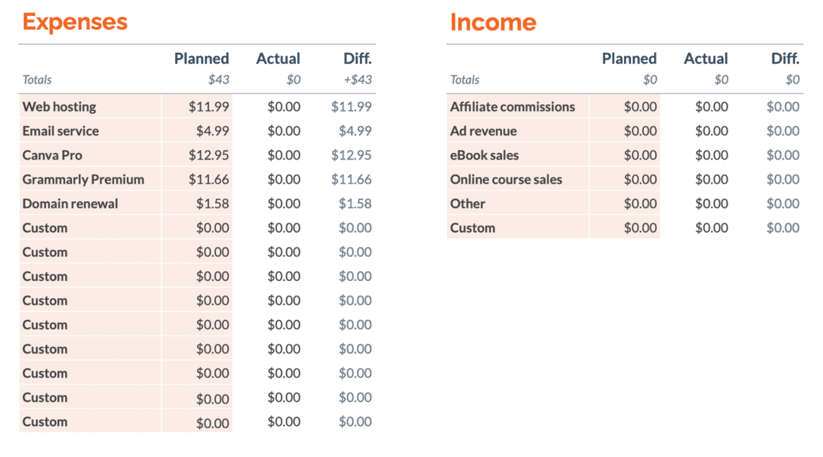Blog Budget Tracker