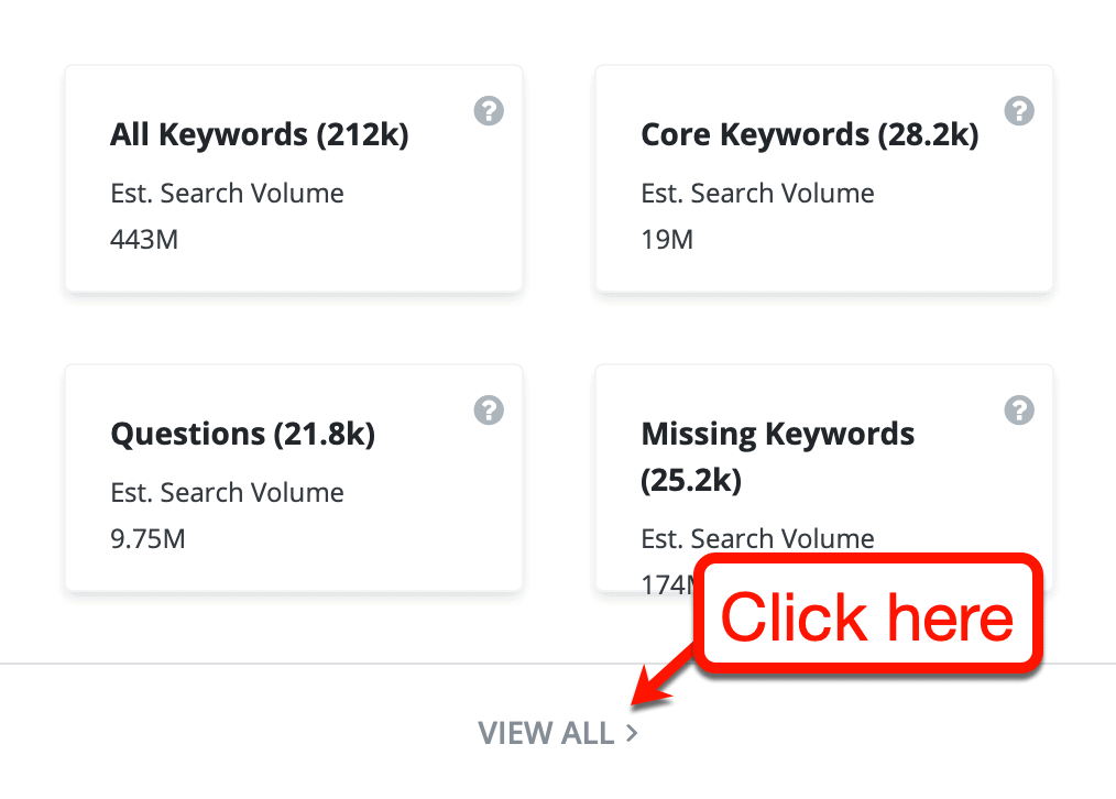 View All Competitor Shared Keywords