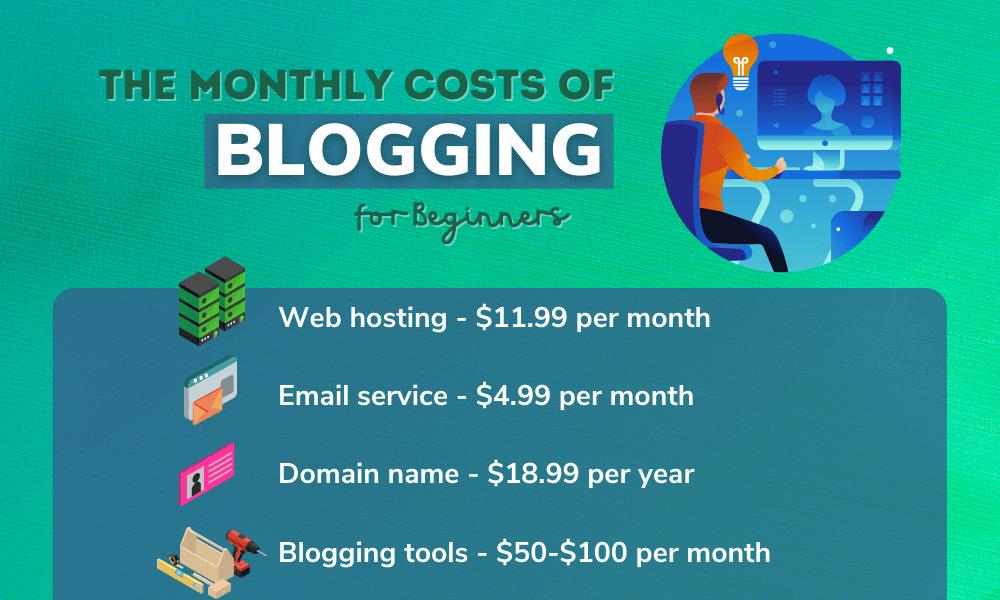 Costs-of-Blogging