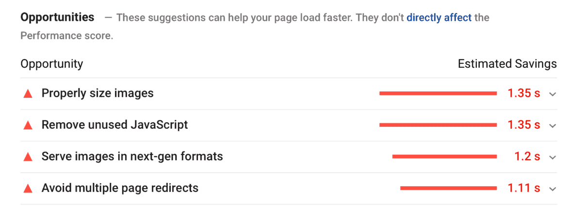 PageSpeed Insights Opportunities