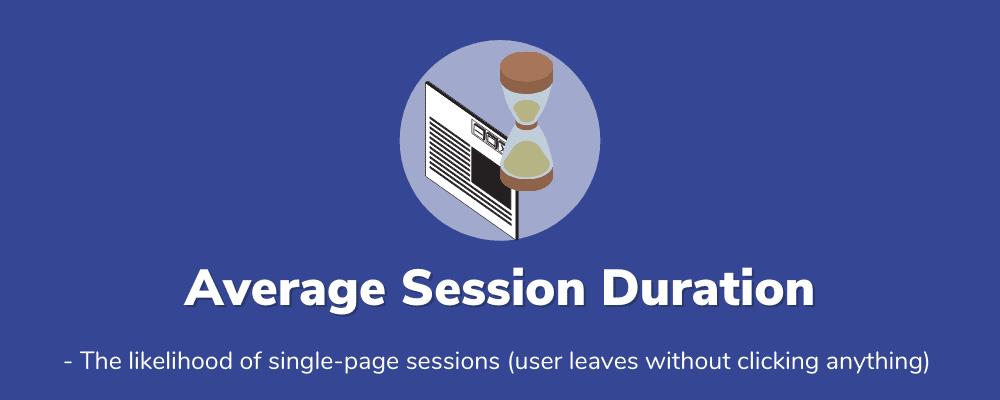 Average Session Duration
