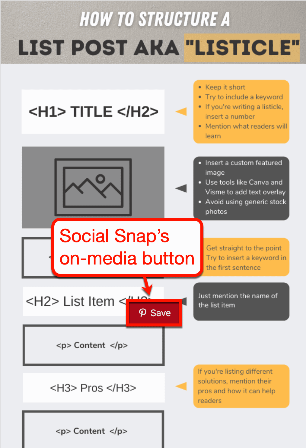 Social Snap On Media Button