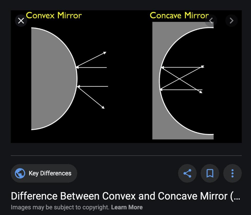 Concave vs Convex Graphic