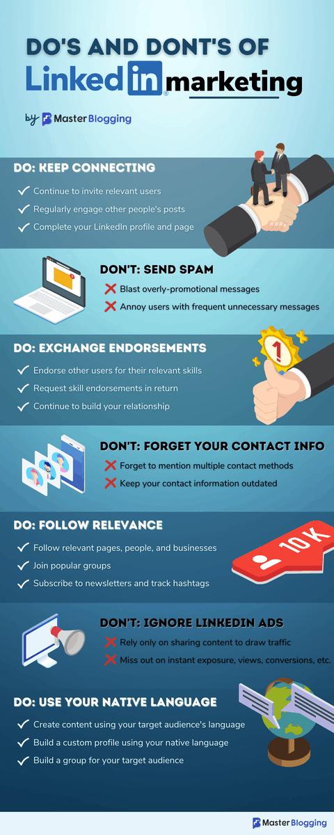 Do's and Don'ts of LinkedIn Marketing