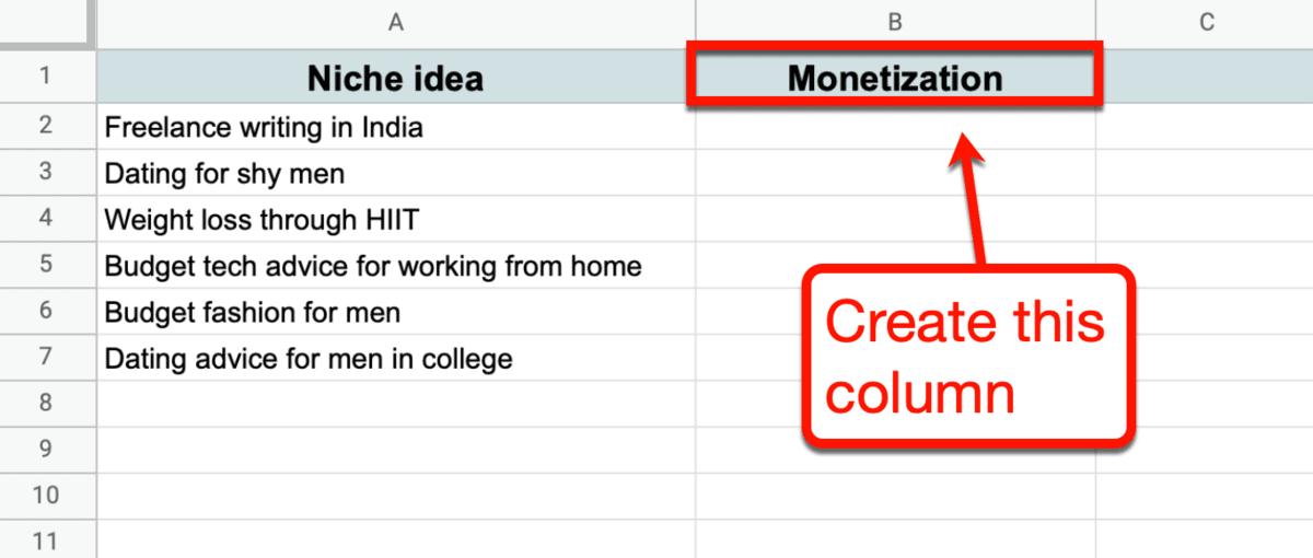Monetization Column