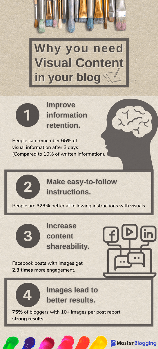 Why You Need Visual Content in Your Blog