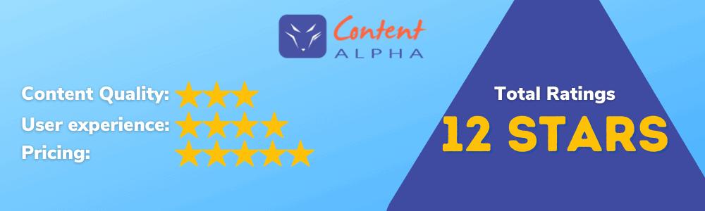 ContentAlpha Ratings