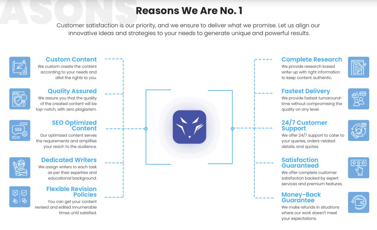 Reasons to Choose ContentAlpha